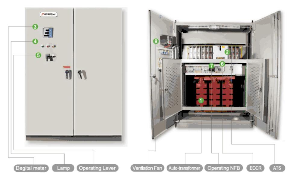 cấu tạo thiết bị tiết kiệm điện enerkeeper