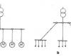 Một số sơ đồ mạng điện áp thấp